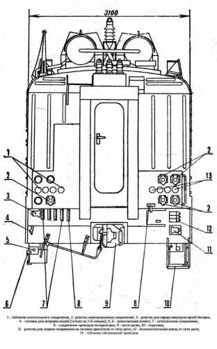 на электровозе ВЛ-80т