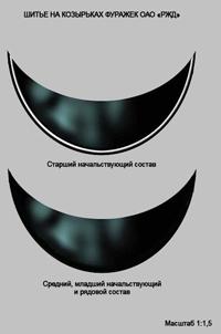 Шитье на козырьках фуражек старшего, среднего, младшего начальствующего и рядового составов ОАО «РЖД» образца 2010 года