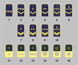 Наплечные знаки (полупогоны) работников Российских железных дорог образца 1995 года