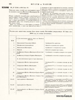 «Полное собрание законов Российской империи» Собрание второе Том 41 (1866 год) часть 2 стр. 374