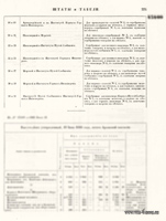 «Полное собрание законов Российской империи» Собрание второе Том 41 (1866 год) часть 2 стр. 375