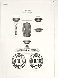 «Полное собрание законов Российской империи» Том 53 часть 3 лист 79