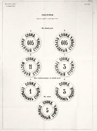«Полное собрание законов Российской империи» Том 53 часть 3 лист 80